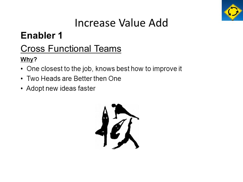 Enabler 1 Cross Functional Teams Why.