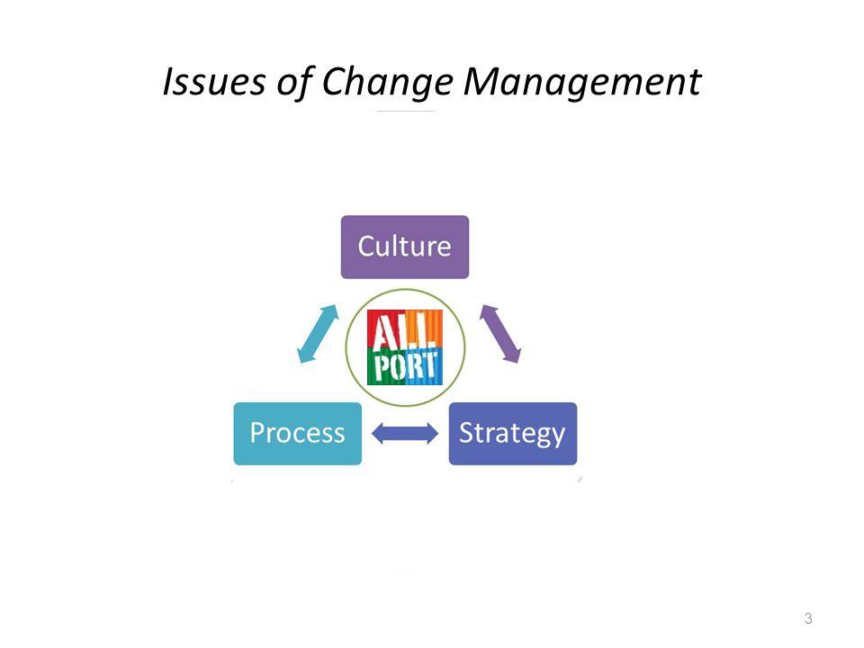 Elements of Change Management 4