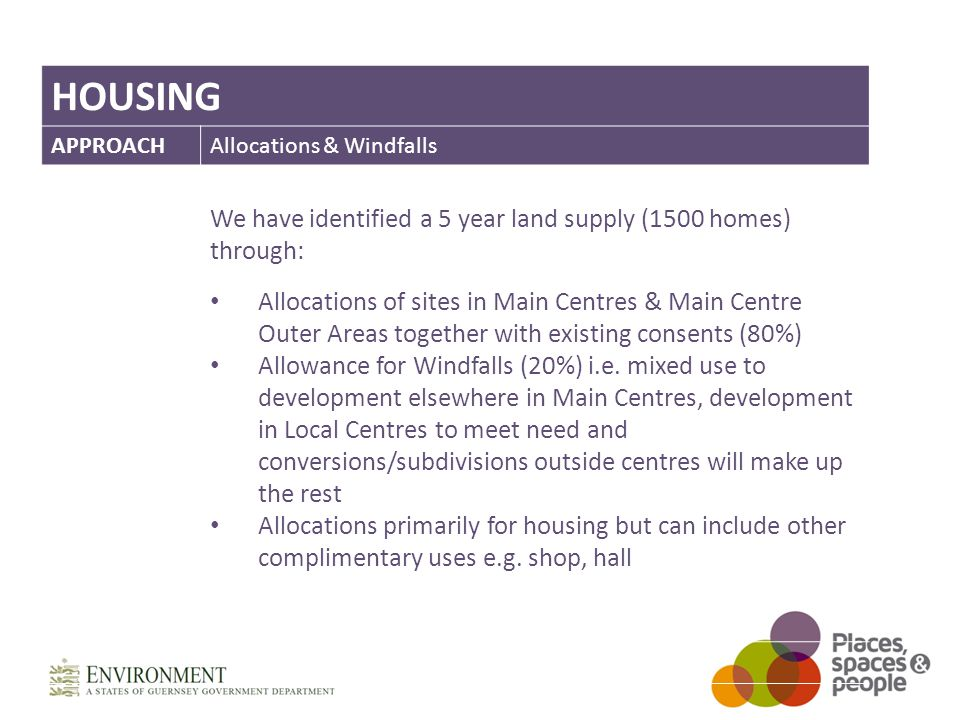HOUSING APPROACHAllocations & Windfalls We have identified a 5 year land supply (1500 homes) through: Allocations of sites in Main Centres & Main Centre Outer Areas together with existing consents (80%) Allowance for Windfalls (20%) i.e.