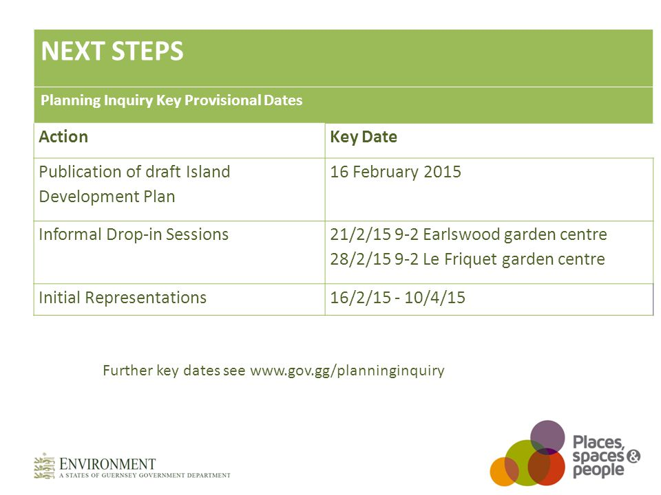 NEXT STEPS Planning Inquiry Key Provisional Dates ActionKey Date Publication of draft Island Development Plan 16 February 2015 Informal Drop-in Sessions 21/2/15 9-2 Earlswood garden centre 28/2/15 9-2 Le Friquet garden centre Initial Representations16/2/15 - 10/4/15 Further key dates see www.gov.gg/planninginquiry