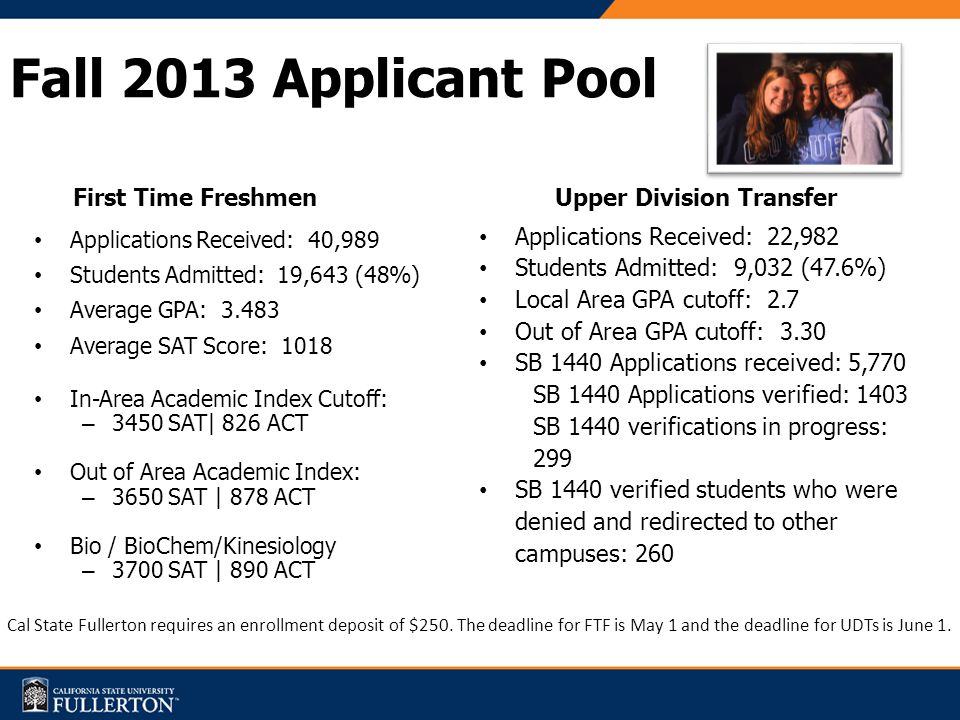 Fall 2013 Applicant Pool Applications Received: 40,989 Students Admitted: 19,643 (48%) Average GPA: 3.483 Average SAT Score: 1018 In-Area Academic Ind