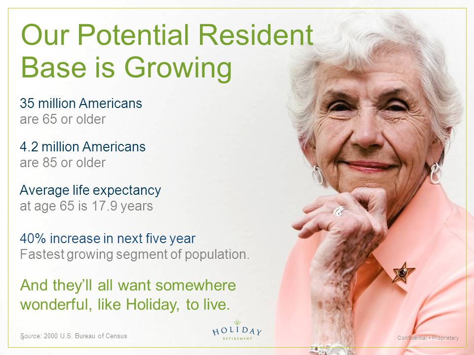 Confidential + Proprietary3 Our Potential Resident Base is Growing 35 million Americans are 65 or older 4.2 million Americans are 85 or older Average