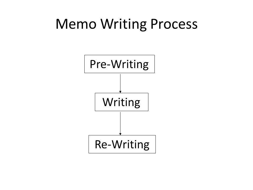 Memo Writing Process Re-Writing Writing Pre-Writing