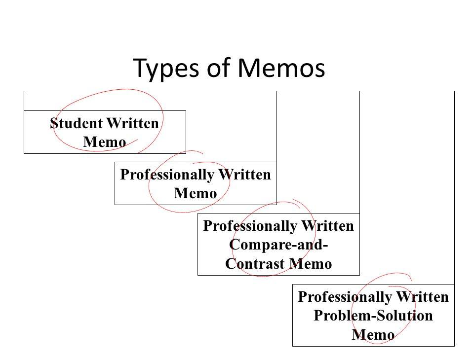 Types of Memos Student Written Memo Professionally Written Memo Professionally Written Problem-Solution Memo Professionally Written Compare-and- Contr