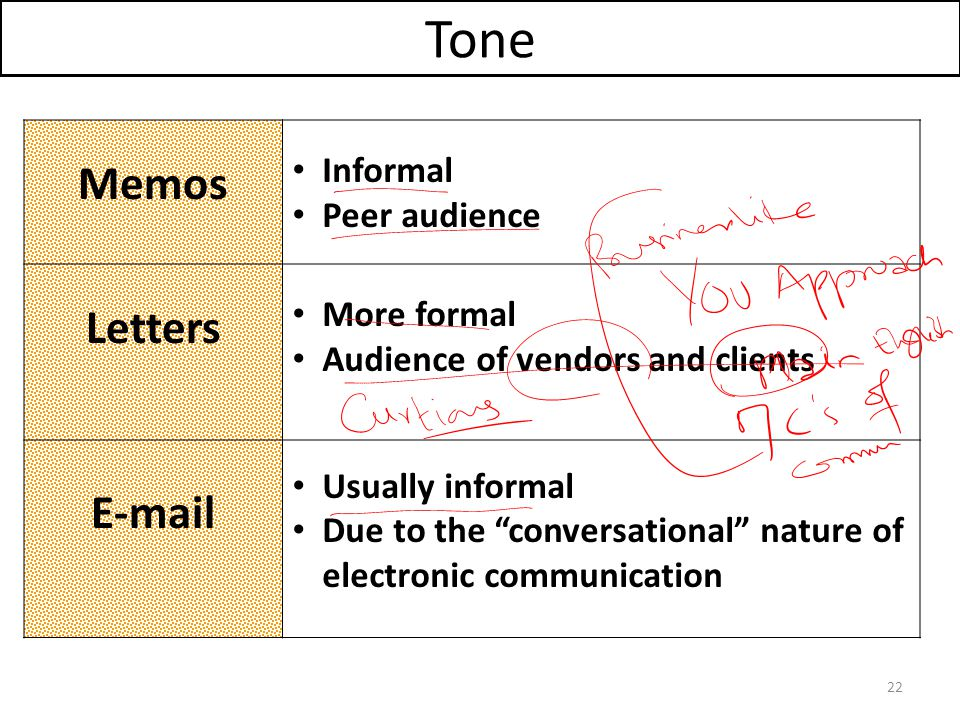 """Tone Memos Informal Peer audience Letters More formal Audience of vendors and clients E-mail Usually informal Due to the """"conversational"""" nature of el"""