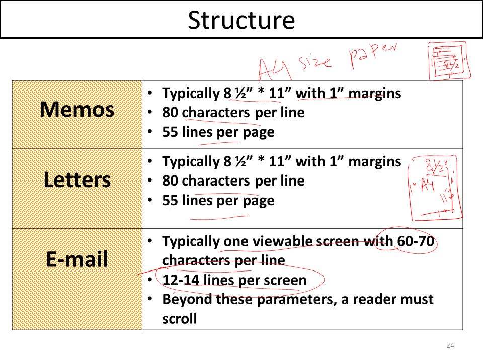 """Structure Memos Typically 8 ½"""" * 11"""" with 1"""" margins 80 characters per line 55 lines per page Letters Typically 8 ½"""" * 11"""" with 1"""" margins 80 characte"""
