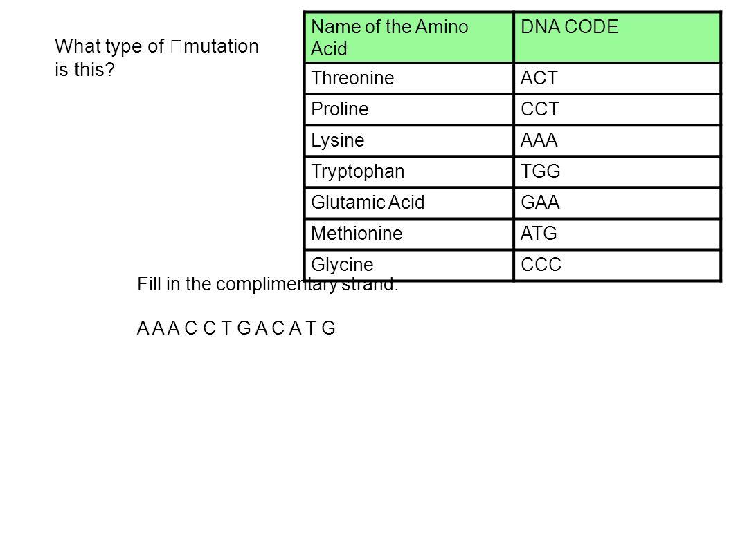 Name of the Amino Acid DNA CODE Threonine ACT Proline CCT Lysine AAA Tryptophan TGG Glutamic Acid GAA Methionine ATG Glycine CCC What type of mutation