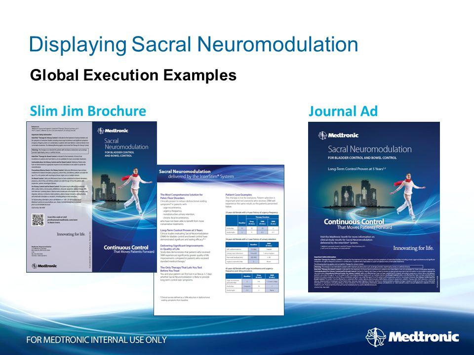 Slim Jim Brochure Journal Ad Displaying Sacral Neuromodulation Global Execution Examples