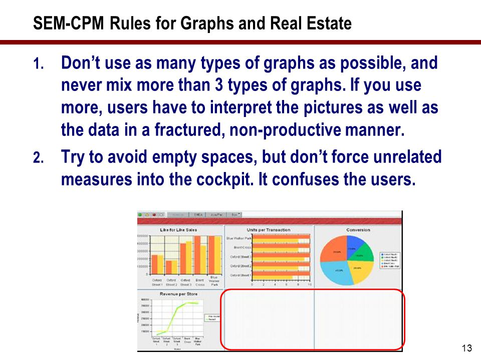 13 SEM-CPM Rules for Graphs and Real Estate 1.