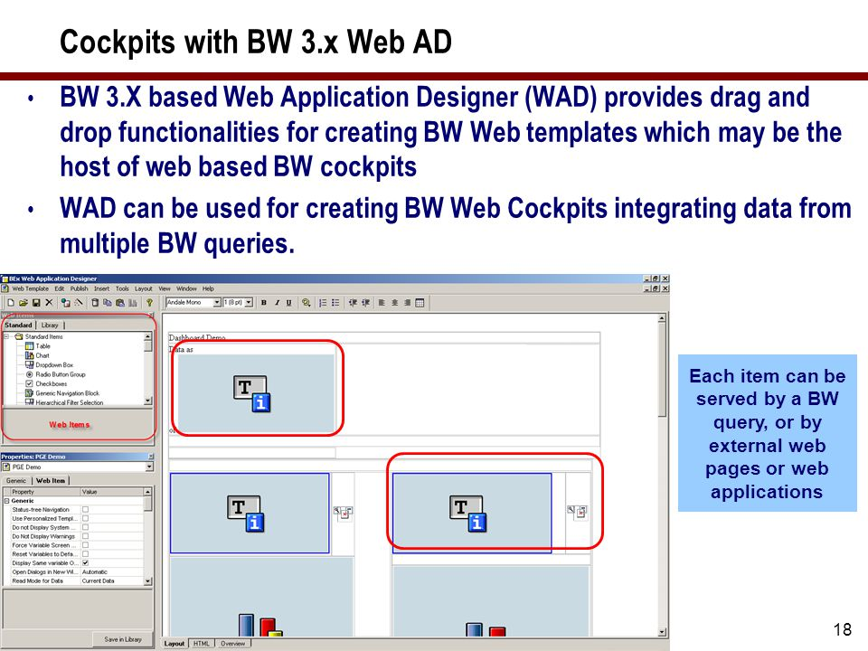 18 Cockpits with BW 3.x Web AD BW 3.X based Web Application Designer (WAD) provides drag and drop functionalities for creating BW Web templates which may be the host of web based BW cockpits WAD can be used for creating BW Web Cockpits integrating data from multiple BW queries.