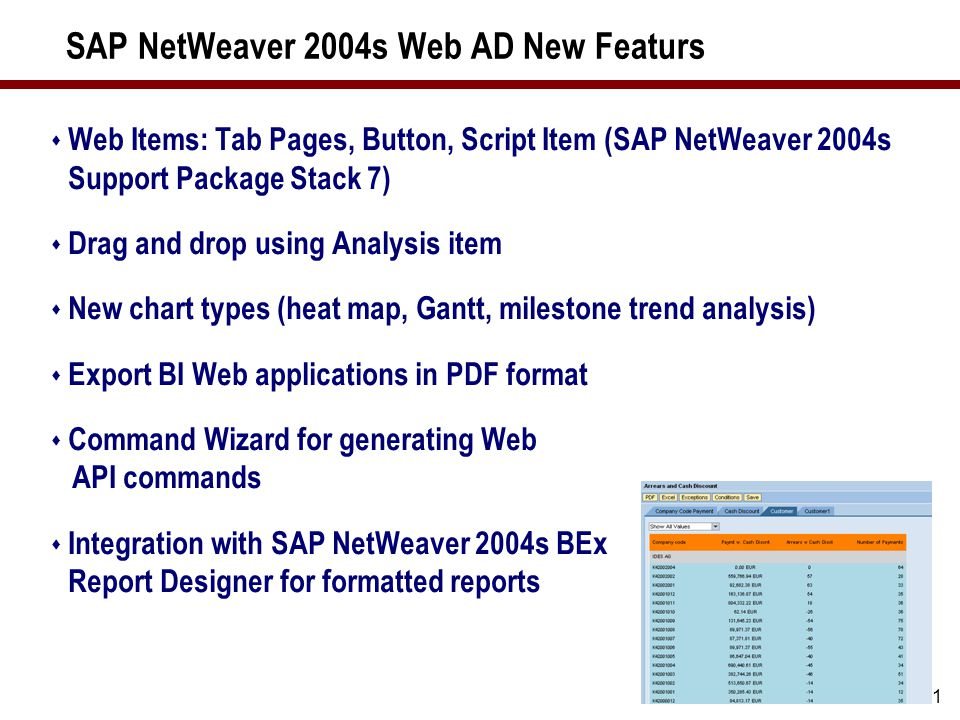21 SAP NetWeaver 2004s Web AD New Featurs  Web Items: Tab Pages, Button, Script Item (SAP NetWeaver 2004s Support Package Stack 7)  Drag and drop using Analysis item  New chart types (heat map, Gantt, milestone trend analysis)  Export BI Web applications in PDF format  Command Wizard for generating Web API commands  Integration with SAP NetWeaver 2004s BEx Report Designer for formatted reports