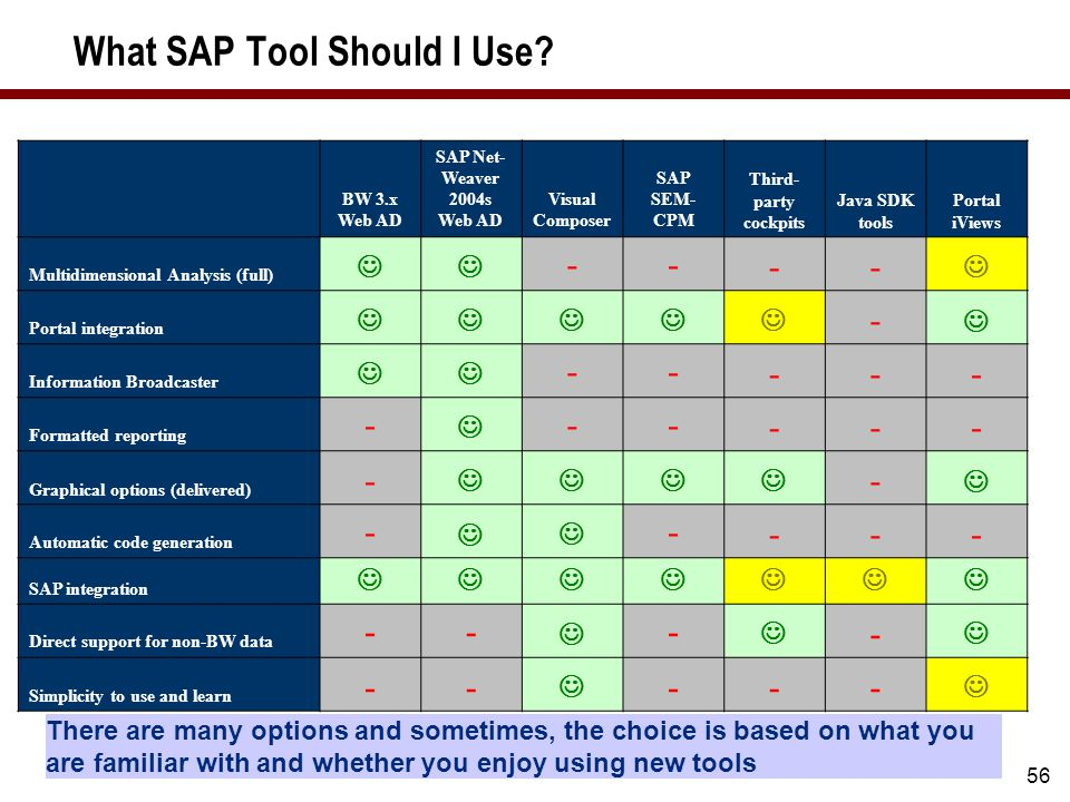 56 What SAP Tool Should I Use.