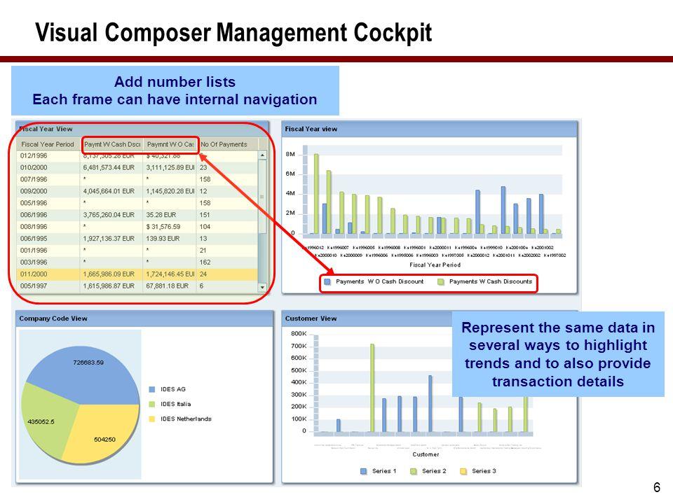 7 Link more documentation Central navigation can change multiple views Make multiple measures available Source: SAP AG, 2005 Navigations Linked to Multiple Views
