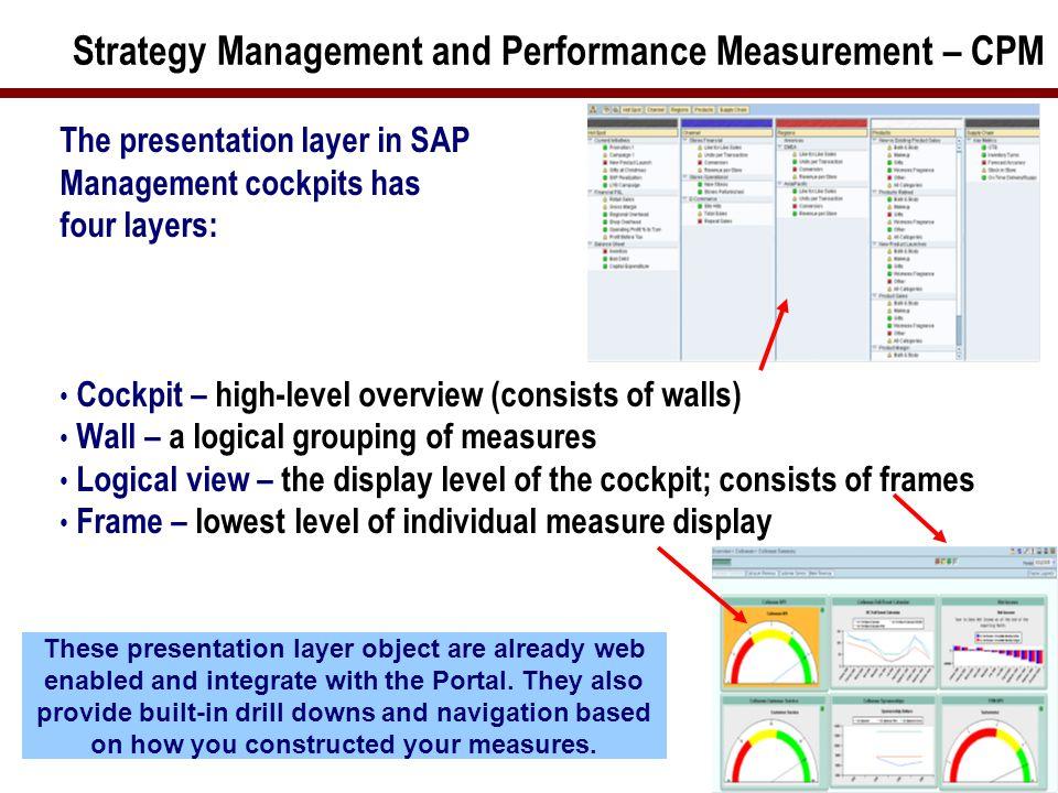 40 BI Java SDK-Based Cockpits BI Java SDK can be used for custom applications based on SAP BI and non-SAP data.