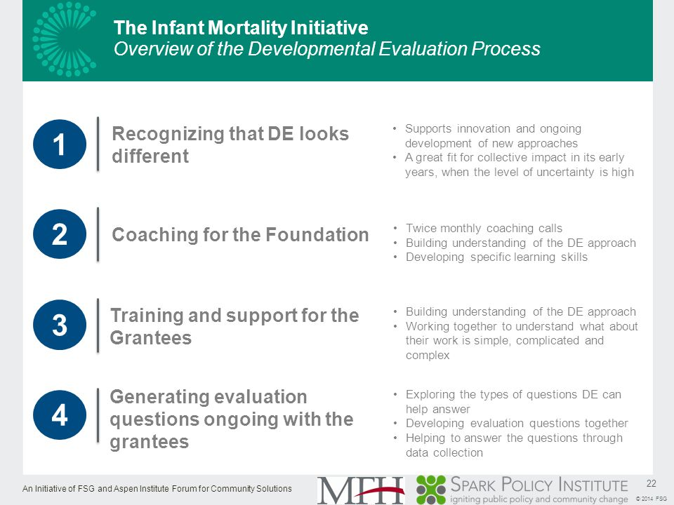 An Initiative of FSG and Aspen Institute Forum for Community Solutions 22 © 2014 FSG The Infant Mortality Initiative Overview of the Developmental Evaluation Process 2 Coaching for the Foundation Twice monthly coaching calls Building understanding of the DE approach Developing specific learning skills 3 Training and support for the Grantees Building understanding of the DE approach Working together to understand what about their work is simple, complicated and complex Generating evaluation questions ongoing with the grantees Exploring the types of questions DE can help answer Developing evaluation questions together Helping to answer the questions through data collection 4 1 Supports innovation and ongoing development of new approaches A great fit for collective impact in its early years, when the level of uncertainty is high Recognizing that DE looks different