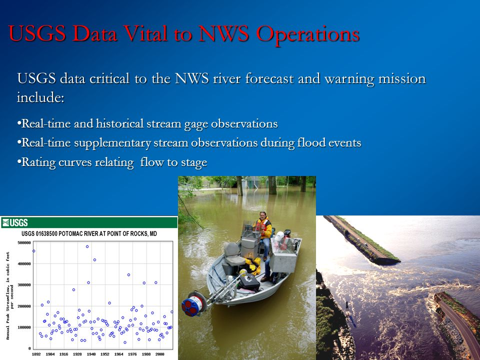 USGS Data Vital to NWS Operations USGS data critical to the NWS river forecast and warning mission include: Real-time and historical stream gage observations Real-time and historical stream gage observations Real-time supplementary stream observations during flood events Real-time supplementary stream observations during flood events Rating curves relating flow to stage Rating curves relating flow to stage