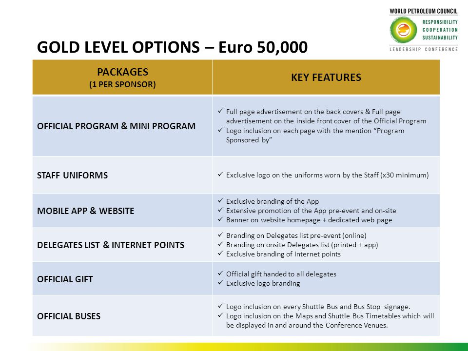 GOLD LEVEL OPTIONS – Euro 50,000 PACKAGES (1 PER SPONSOR) KEY FEATURES OFFICIAL PROGRAM & MINI PROGRAM Full page advertisement on the back covers & Full page advertisement on the inside front cover of the Official Program Logo inclusion on each page with the mention Program Sponsored by STAFF UNIFORMS Exclusive logo on the uniforms worn by the Staff (x30 minimum) MOBILE APP & WEBSITE Exclusive branding of the App Extensive promotion of the App pre-event and on-site Banner on website homepage + dedicated web page DELEGATES LIST & INTERNET POINTS Branding on Delegates list pre-event (online) Branding on onsite Delegates list (printed + app) Exclusive branding of Internet points OFFICIAL GIFT Official gift handed to all delegates Exclusive logo branding OFFICIAL BUSES Logo inclusion on every Shuttle Bus and Bus Stop signage.