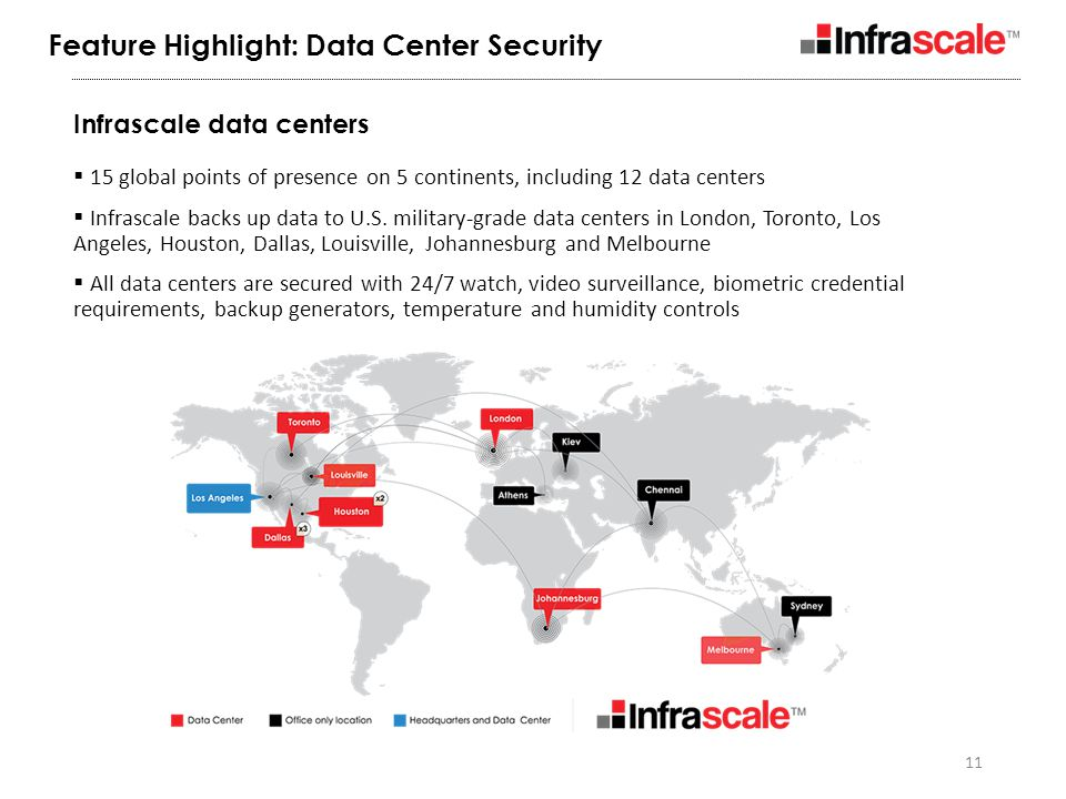11 Feature Highlight: Data Center Security Infrascale data centers  15 global points of presence on 5 continents, including 12 data centers  Infrascale backs up data to U.S.