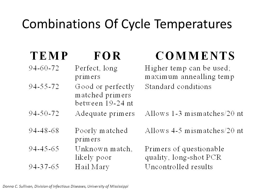 Combinations Of Cycle Temperatures Donna C.