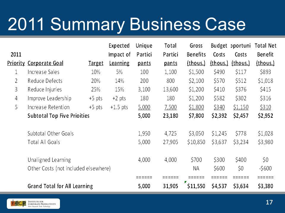 17 2011 Summary Business Case