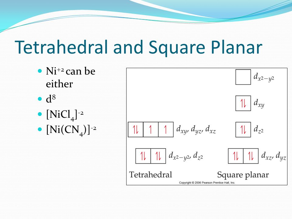 Tetrahedral and Square Planar Ni +2 can be either d 8 [NiCl 4 ] -2 [Ni(CN 4 )] -2