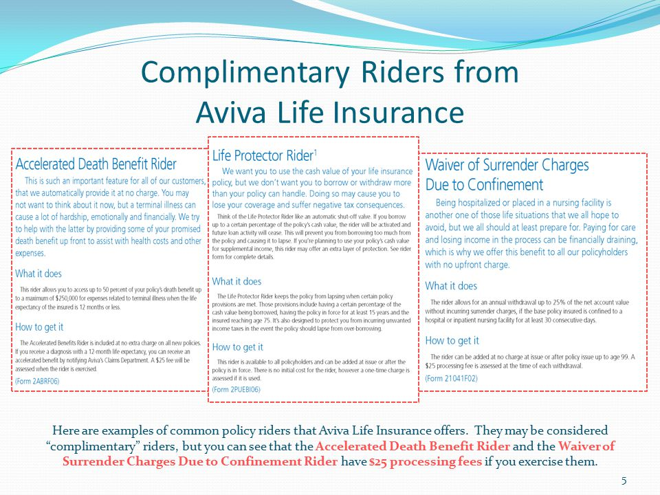 """Complimentary Riders from Aviva Life Insurance Here are examples of common policy riders that Aviva Life Insurance offers. They may be considered """"com"""