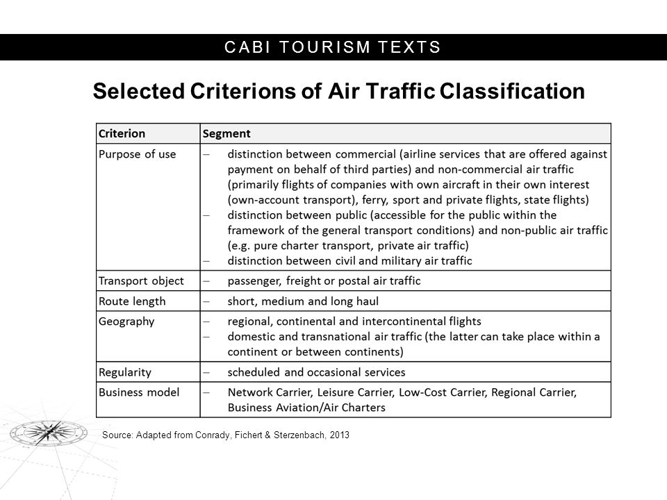 CABI TOURISM TEXTS Selected Criterions of Air Traffic Classification Source: Adapted from Conrady, Fichert & Sterzenbach, 2013