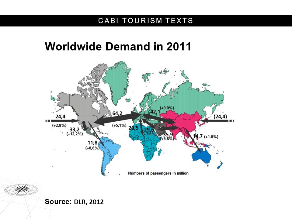 CABI TOURISM TEXTS Source: DLR, 2012 Worldwide Demand in 2011