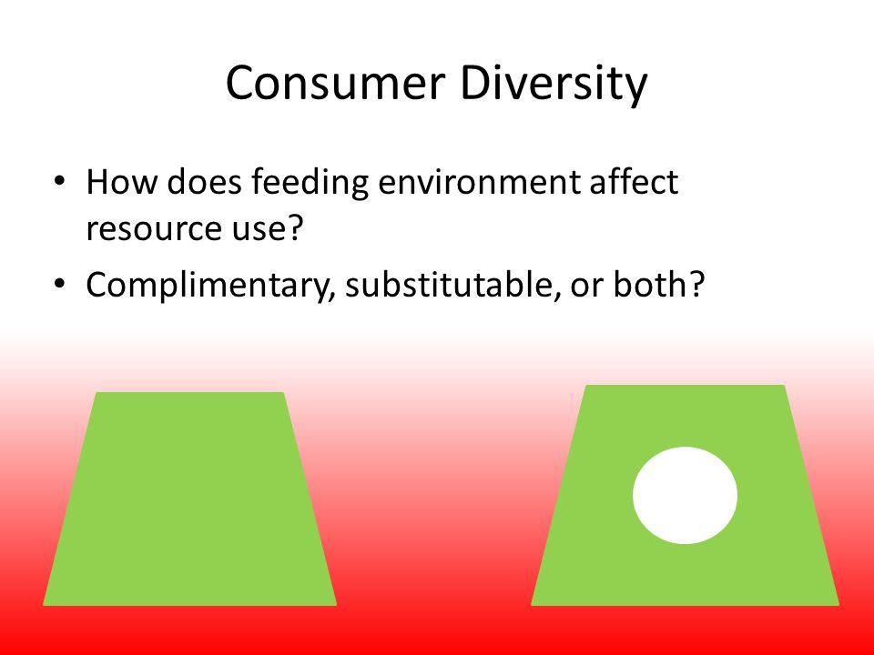 Consumer Diversity How does feeding environment affect resource use? Complimentary, substitutable, or both?