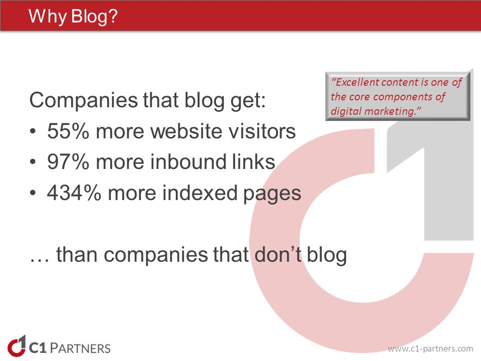 www.c1-partners.com Companies that blog get: 55% more website visitors 97% more inbound links 434% more indexed pages … than companies that don't blog