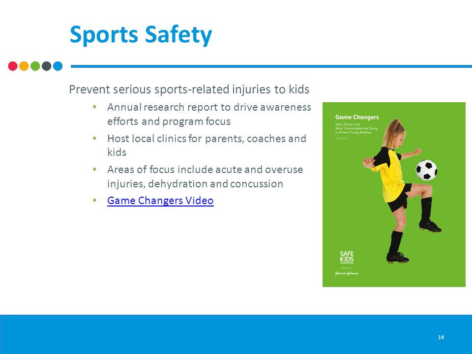 Sports Safety Prevent serious sports-related injuries to kids Annual research report to drive awareness efforts and program focus Host local clinics for parents, coaches and kids Areas of focus include acute and overuse injuries, dehydration and concussion Game Changers Video 14