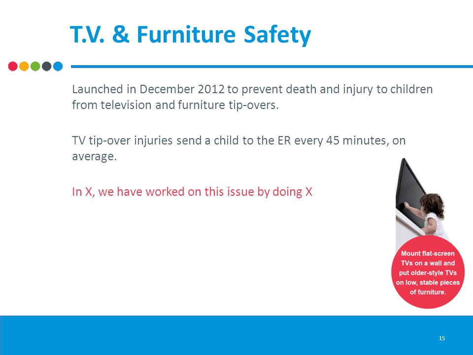 T.V. & Furniture Safety 15 Launched in December 2012 to prevent death and injury to children from television and furniture tip-overs. TV tip-over inju
