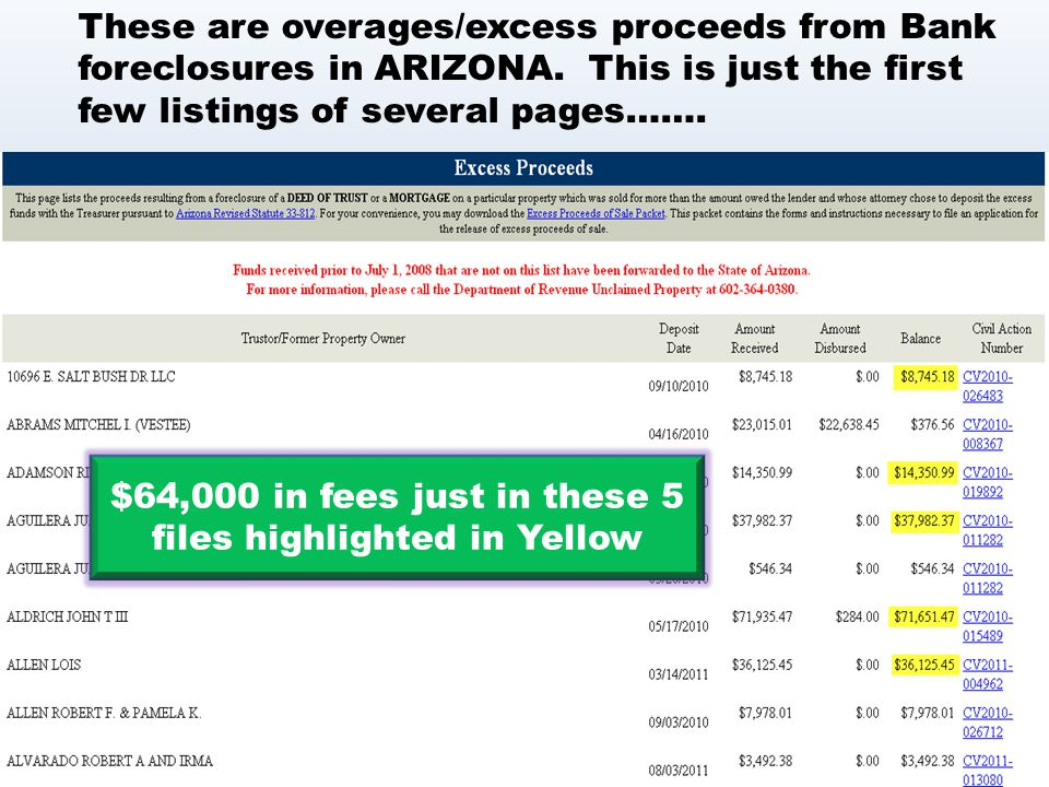 These are overages/excess proceeds from Bank foreclosures in ARIZONA.