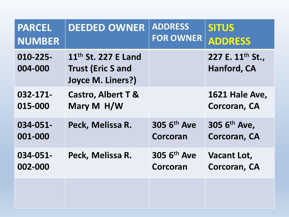 PARCEL NUMBER DEEDED OWNER ADDRESS FOR OWNER SITUS ADDRESS 010-225- 004-000 11 th St.