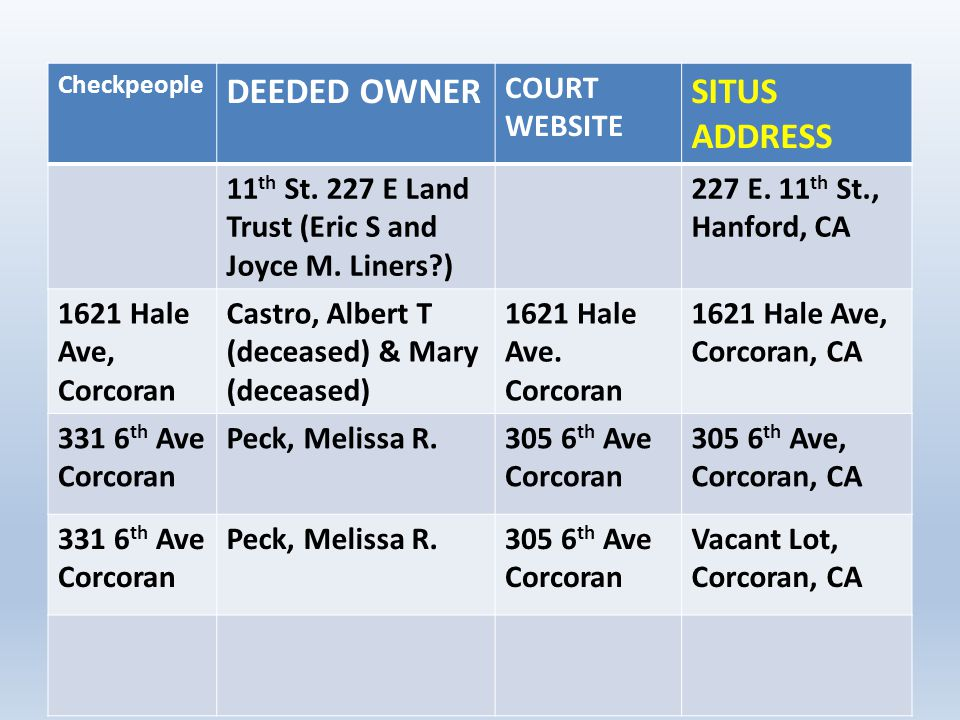 Checkpeople DEEDED OWNER COURT WEBSITE SITUS ADDRESS 11 th St.