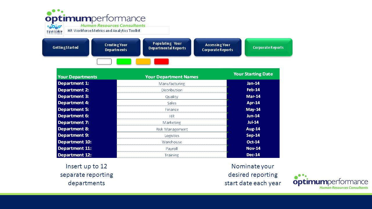 Insert up to 12 separate reporting departments Nominate your desired reporting start date each year