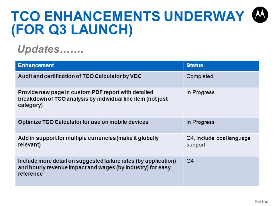 TCO ENHANCEMENTS UNDERWAY (FOR Q3 LAUNCH) PAGE 18 Updates…….