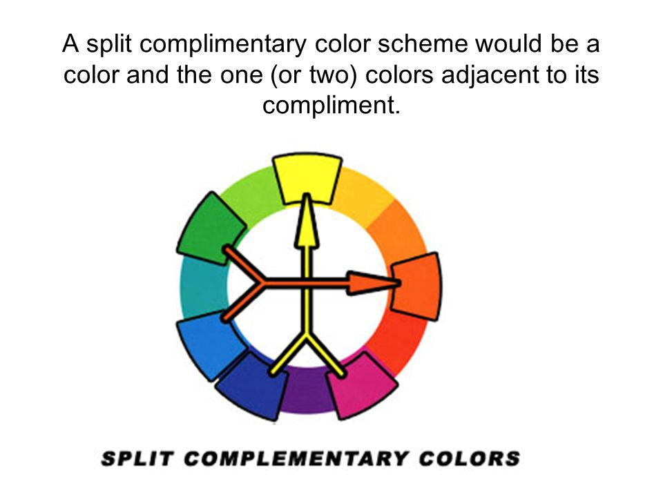 The colors made from mixing primary and secondary colors.