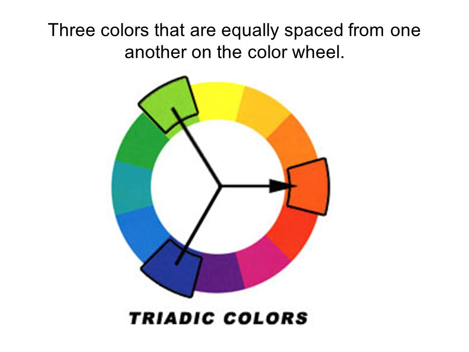 A series of colors that are all within the same family for example… red and all its shades, tints and tones and family values, pink, dark red, red-purple, red-orange,