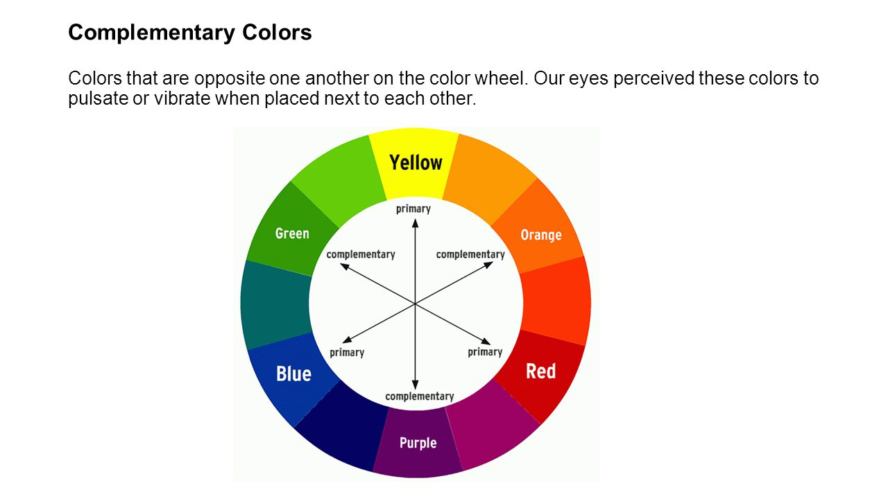 Complementary Colors Colors that are opposite one another on the color wheel.