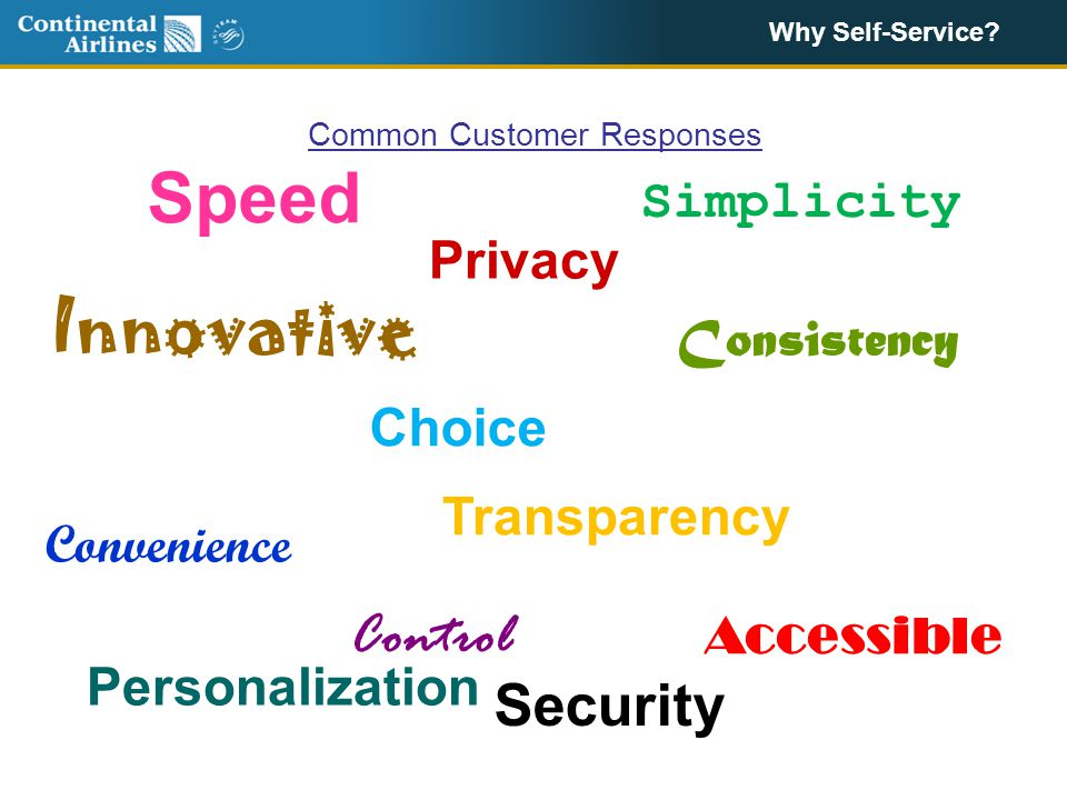 Why Self-Service? Accessible Privacy Speed Simplicity Convenience Transparency Choice Personalization Consistency Security Innovative Control Common C