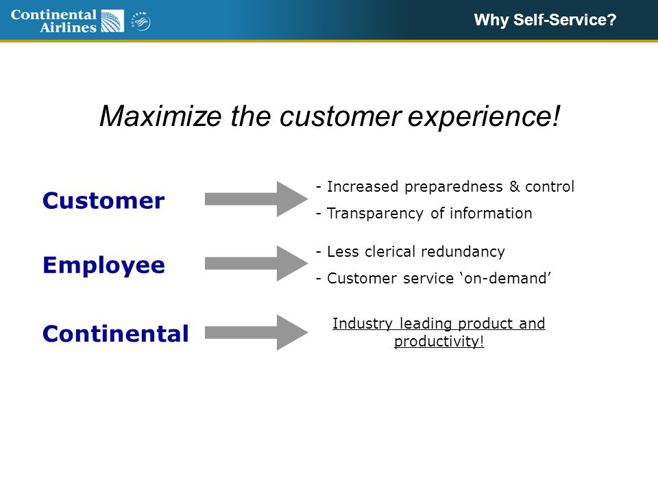 Why Self-Service. Maximize the customer experience.
