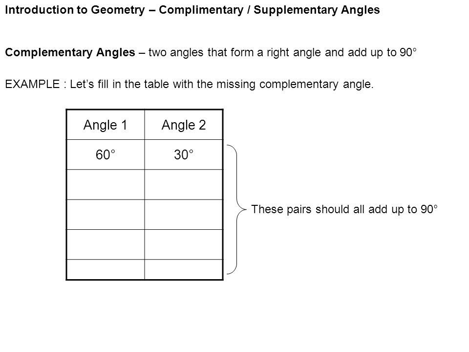 Introduction to Geometry – Complimentary / Supplementary Angles Complementary Angles – two angles that form a right angle and add up to 90° EXAMPLE : Let's fill in the table with the missing complementary angle.