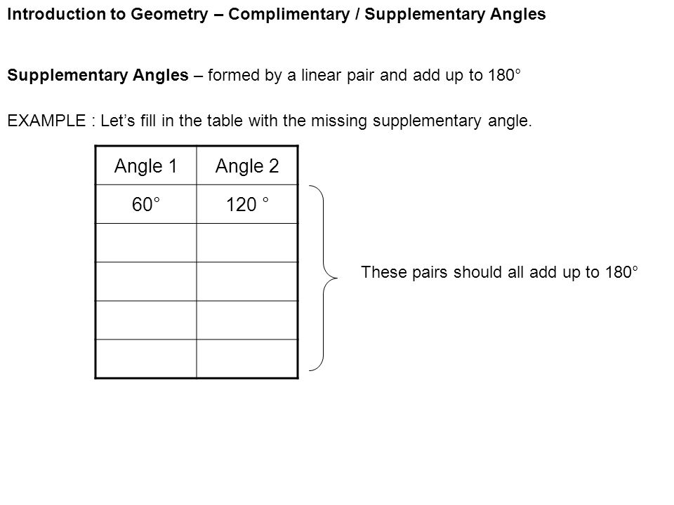 Introduction to Geometry – Complimentary / Supplementary Angles Supplementary Angles – formed by a linear pair and add up to 180° EXAMPLE : Let's fill in the table with the missing supplementary angle.