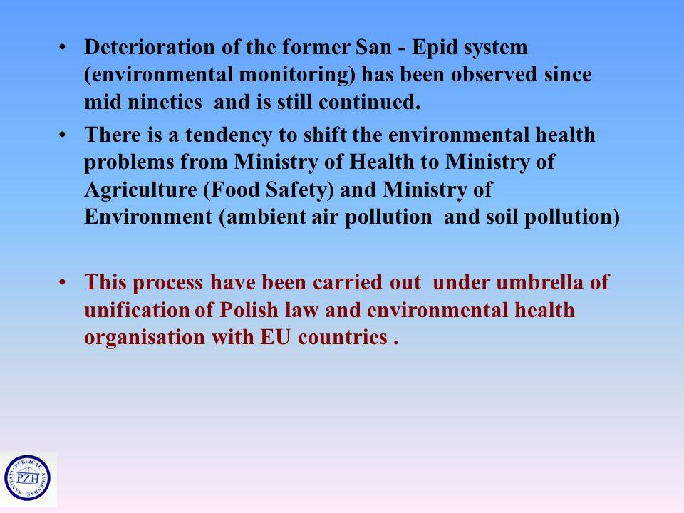 National Environment and Health Action Plan (cover page) KRAJOWY PLAN DZIAŁAŃ NA RZECZ ZDROWIA ŚRODOWISKOWEGO Ministerstwo Zdrowia i Opieki Społecznej