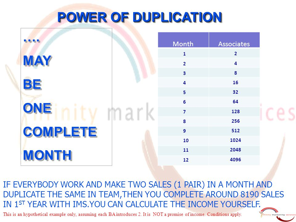 IF EVERYBODY WORK AND MAKE TWO SALES (1 PAIR) IN A MONTH AND DUPLICATE THE SAME IN TEAM,THEN YOU COMPLETE AROUND 8190 SALES IN 1 ST YEAR WITH IMS.YOU CAN CALCULATE THE INCOME YOURSELF.