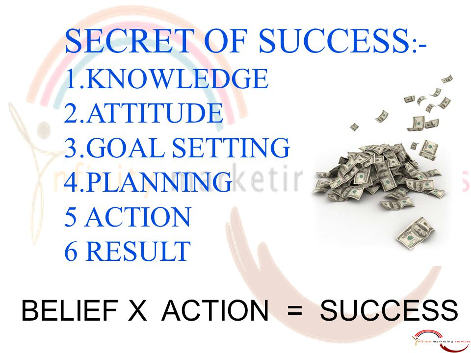 SECRET OF SUCCESS :- 1.KNOWLEDGE 2.ATTITUDE 3.GOAL SETTING 4.PLANNING 5 ACTION 6 RESULT BELIEF X ACTION = SUCCESS