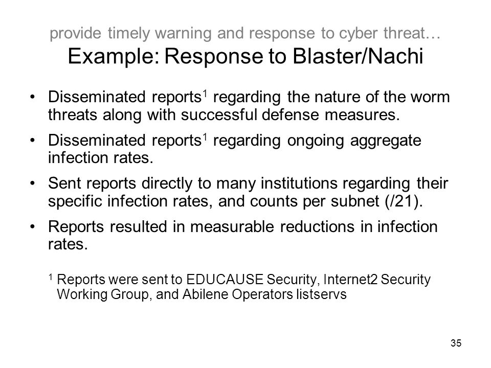 35 provide timely warning and response to cyber threat… Example: Response to Blaster/Nachi Disseminated reports 1 regarding the nature of the worm threats along with successful defense measures.