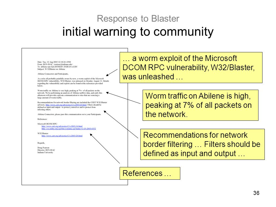 36 Response to Blaster initial warning to community Worm traffic on Abilene is high, peaking at 7% of all packets on the network.