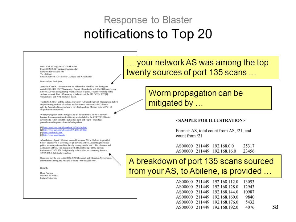 38 Response to Blaster notifications to Top 20 … your network AS was among the top twenty sources of port 135 scans … Worm propagation can be mitigated by … A breakdown of port 135 scans sourced from your AS, to Abilene, is provided …